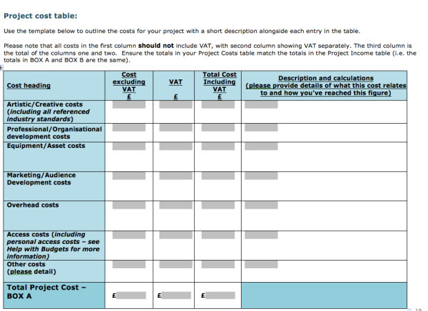 Project cost table